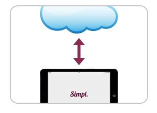 Simpl Sitebuilder: Cloud Restore